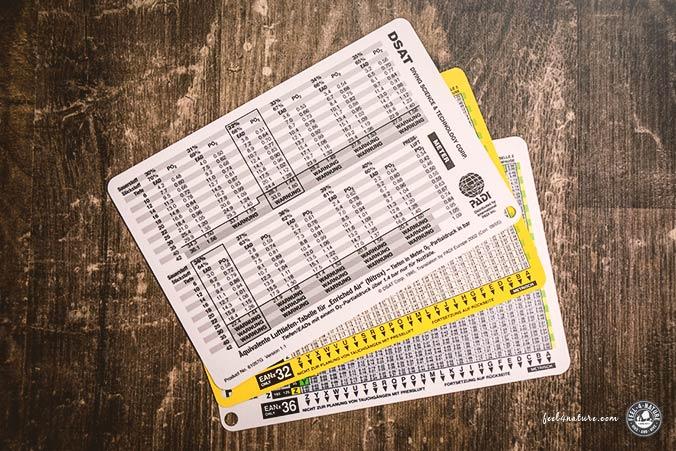 Nitrox Tabellen